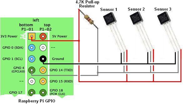 connect-multiple-ds18b2-i2c-sensors-raspberry-pi