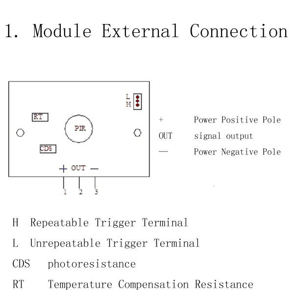 Module External Connection