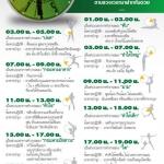 นาฬิกาชีวิต (Biological clock)